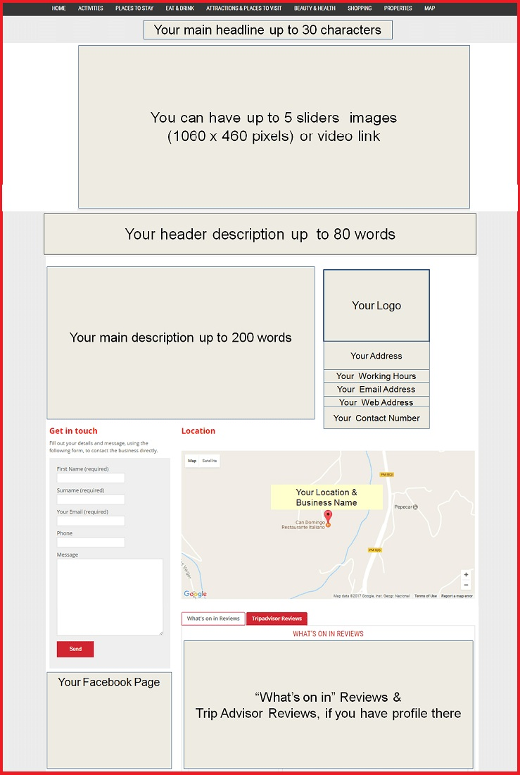 Sales Page Layout when Advertise in Ilfracombe